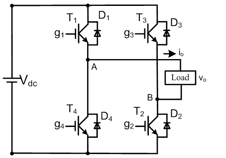 Fig 4(a) IGBT based Single phase bridge voltage source inverter power circuit diagram.